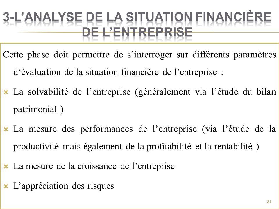 Cette phase doit permettre de sinterroger sur différents paramètres dévaluation de la situation financière de lentreprise : La solvabilité de lentrepr