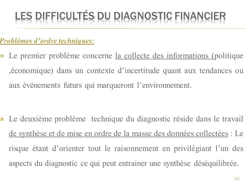 Problèmes dordre techniques: Le premier problème concerne la collecte des informations (politique,économique) dans un contexte dincertitude quant aux