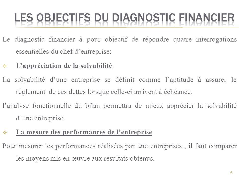 Le diagnostic financier à pour objectif de répondre quatre interrogations essentielles du chef dentreprise: Lappréciation de la solvabilité La solvabi
