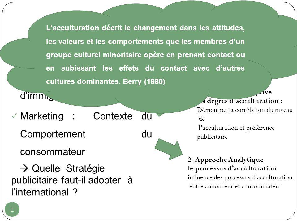 Acculturation : Concept Multidisciplinaire Anthropolgie : contexte dimmigration Marketing : Contexte du Comportement du consommateur Quelle Stratégie