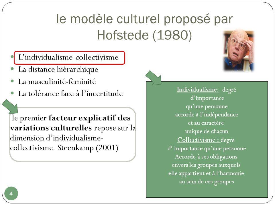 le modèle culturel proposé par Hofstede (1980) 4 Lindividualisme-collectivisme La distance hiérarchique La masculinité-féminité La tolérance face à li