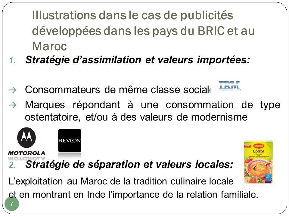 Illustrations dans le cas de publicités développées dans les pays du BRIC et au Maroc 7 1. Stratégie dassimilation et valeurs importées: Consommateurs