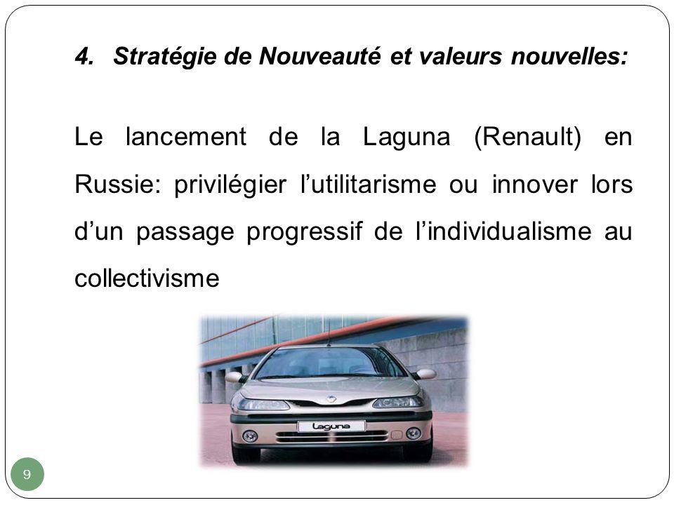 9 4.Stratégie de Nouveauté et valeurs nouvelles: Le lancement de la Laguna (Renault) en Russie: privilégier lutilitarisme ou innover lors dun passage
