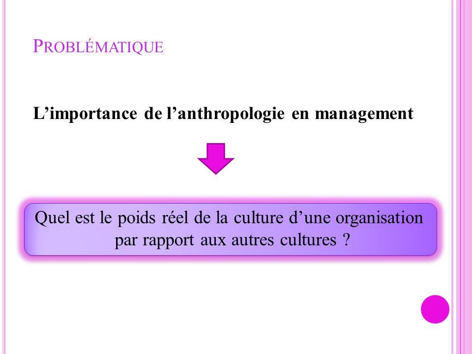 P ROBLÉMATIQUE 2 Limportance de lanthropologie en management Quel est le poids réel de la culture dune organisation par rapport aux autres cultures ?