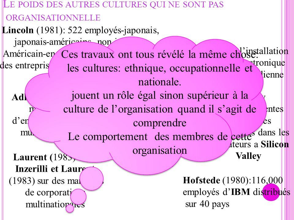 P OURQUOI LA POPULARITÉ DU CONCEPT « CULTURE DES ORGANISATIONS » .
