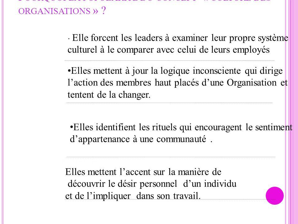 P OURQUOI LA POPULARITÉ DU CONCEPT « CULTURE DES ORGANISATIONS » ? 5 Text in here Elle forcent les leaders à examiner leur propre système culturel à l