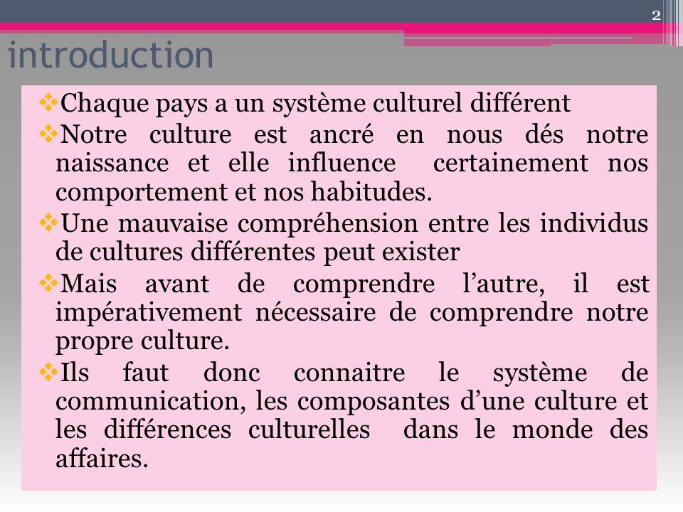 introduction Chaque pays a un système culturel différent Notre culture est ancré en nous dés notre naissance et elle influence certainement nos compor