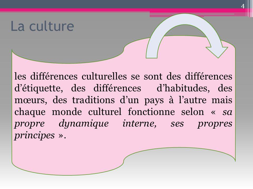 La culture 4 les différences culturelles se sont des différences détiquette, des différences dhabitudes, des mœurs, des traditions dun pays à lautre m