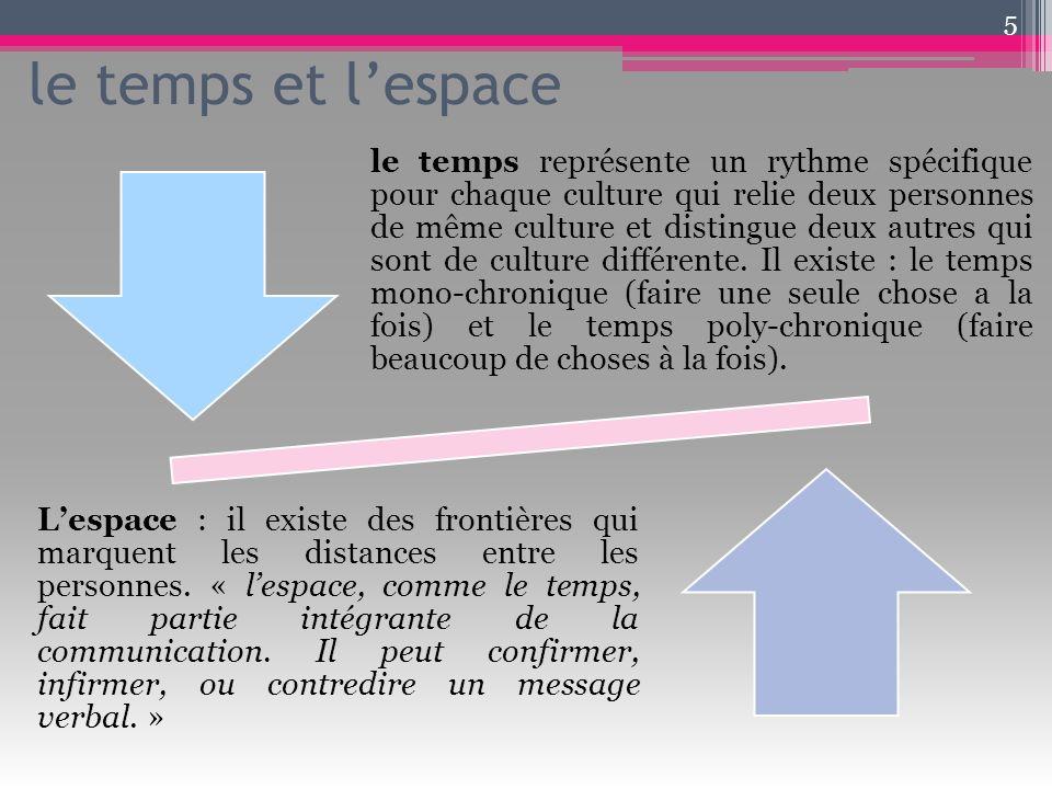 le temps et lespace 5 le temps représente un rythme spécifique pour chaque culture qui relie deux personnes de même culture et distingue deux autres q