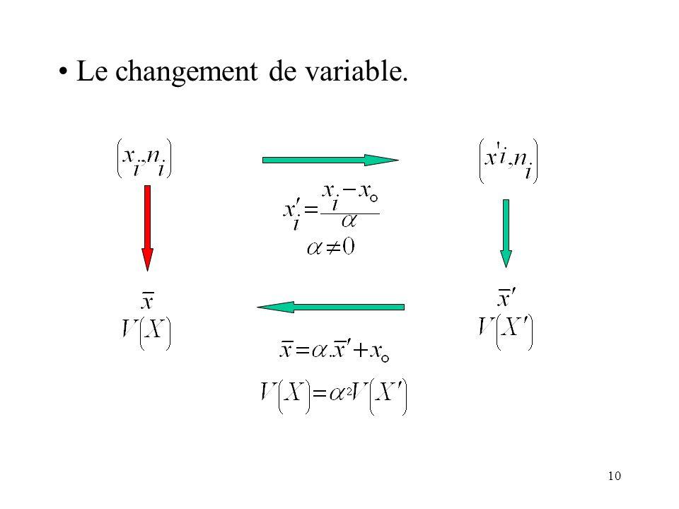10 Le changement de variable.