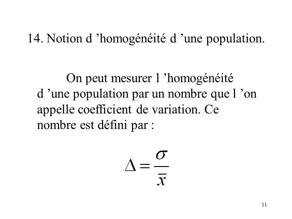 11 14. Notion d homogénéité d une population. On peut mesurer l homogénéité d une population par un nombre que l on appelle coefficient de variation.