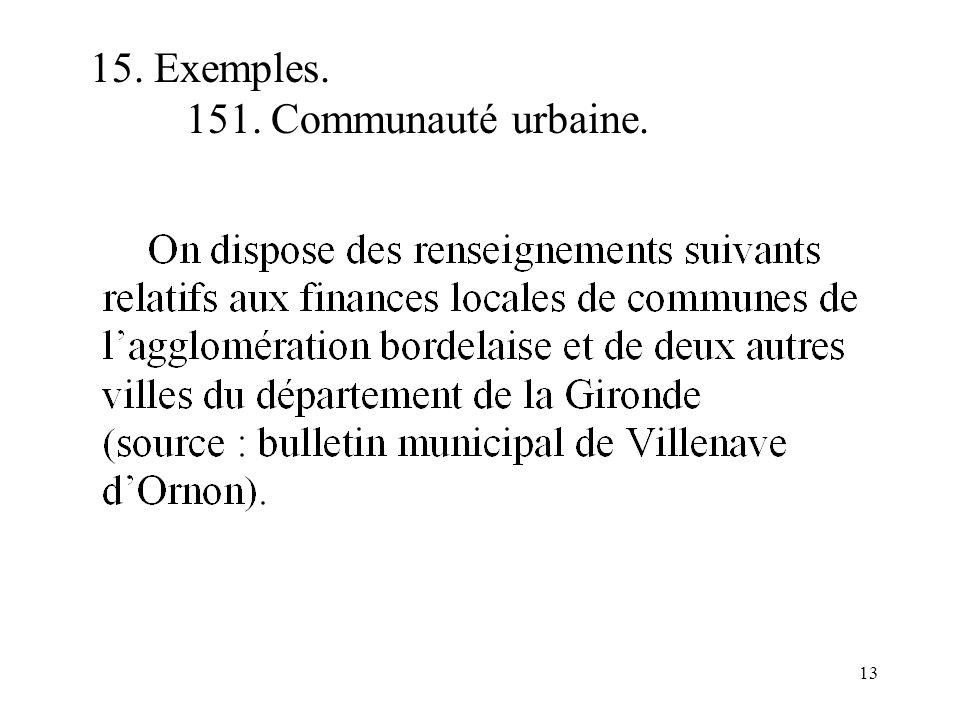 13 15. Exemples. 151. Communauté urbaine.