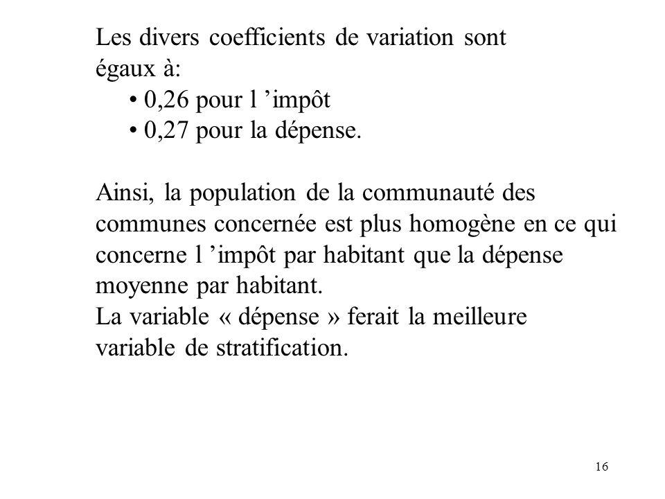 16 Les divers coefficients de variation sont égaux à: 0,26 pour l impôt 0,27 pour la dépense. Ainsi, la population de la communauté des communes conce