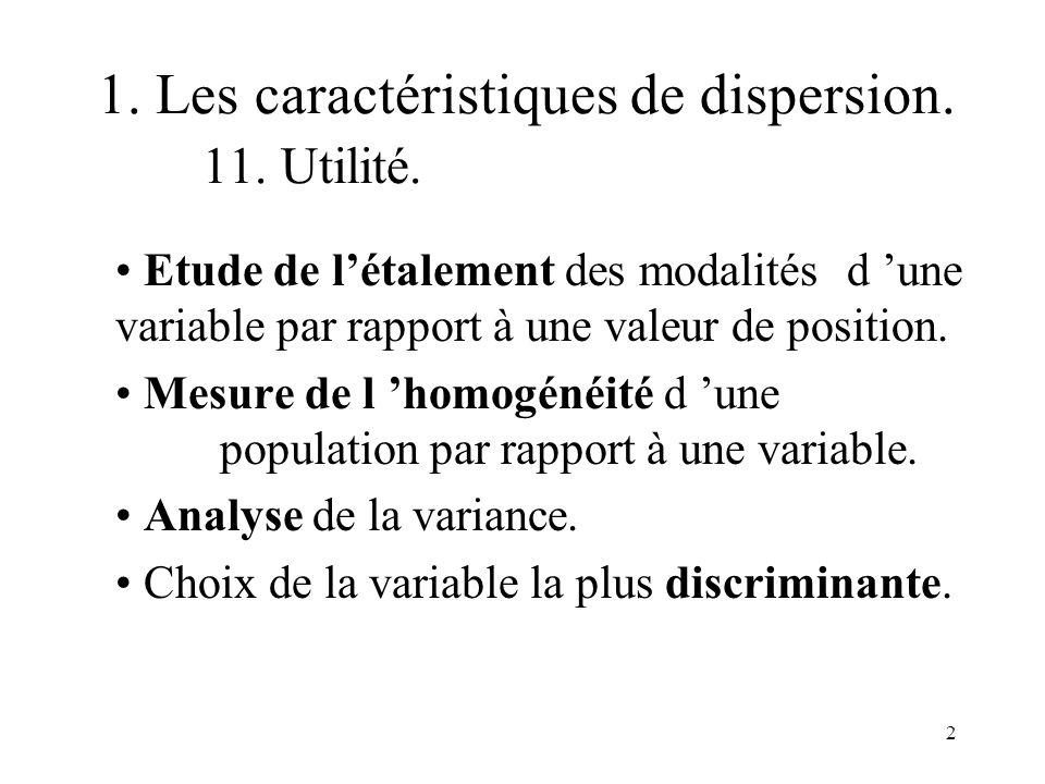 2 1. Les caractéristiques de dispersion. 11. Utilité. Etude de létalement des modalités d une variable par rapport à une valeur de position. Mesure de