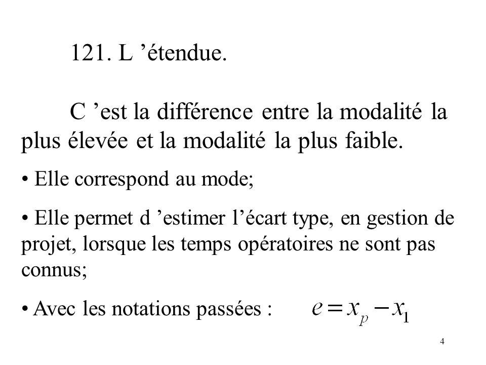 4 121. L étendue. C est la différence entre la modalité la plus élevée et la modalité la plus faible. Elle correspond au mode; Elle permet d estimer l