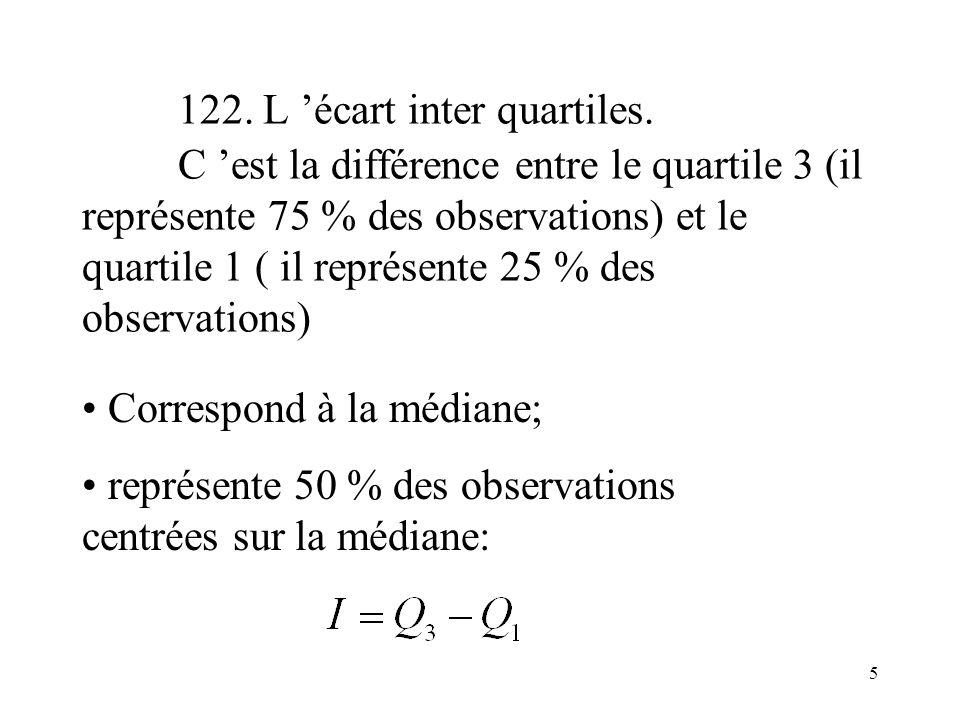 5 122. L écart inter quartiles. C est la différence entre le quartile 3 (il représente 75 % des observations) et le quartile 1 ( il représente 25 % de
