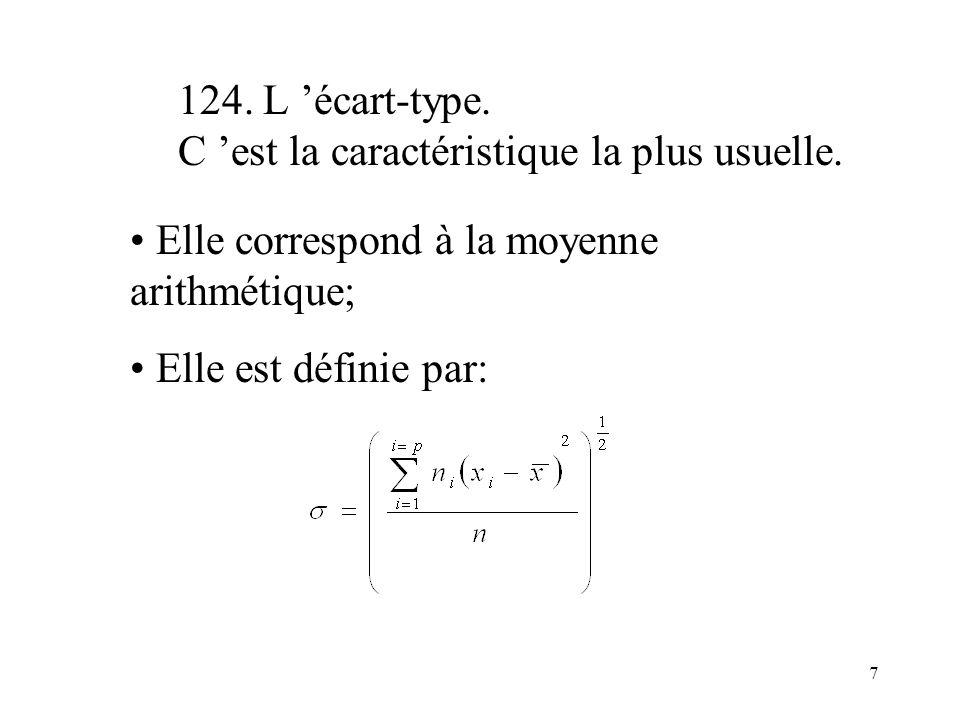 7 124. L écart-type. C est la caractéristique la plus usuelle. Elle correspond à la moyenne arithmétique; Elle est définie par: