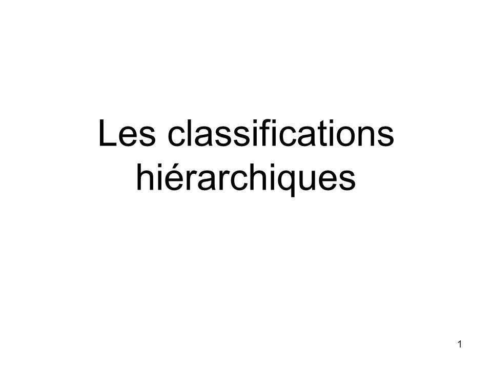 1 Les classifications hiérarchiques