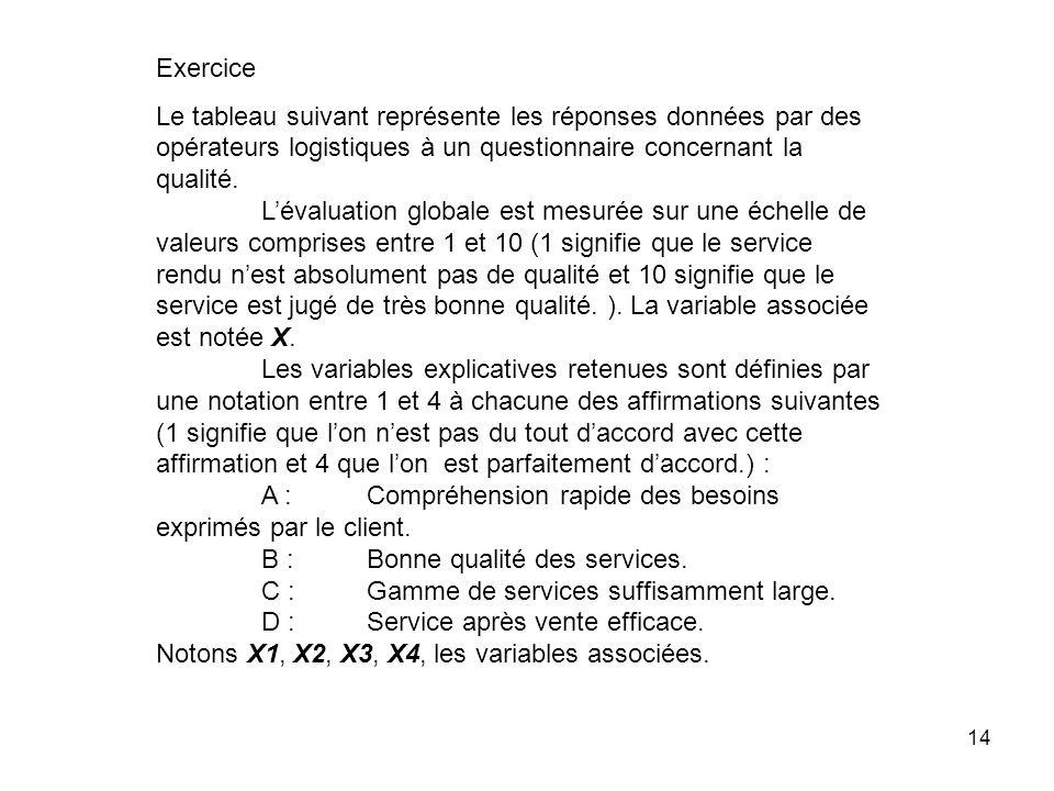 14 Exercice Le tableau suivant représente les réponses données par des opérateurs logistiques à un questionnaire concernant la qualité. Lévaluation gl