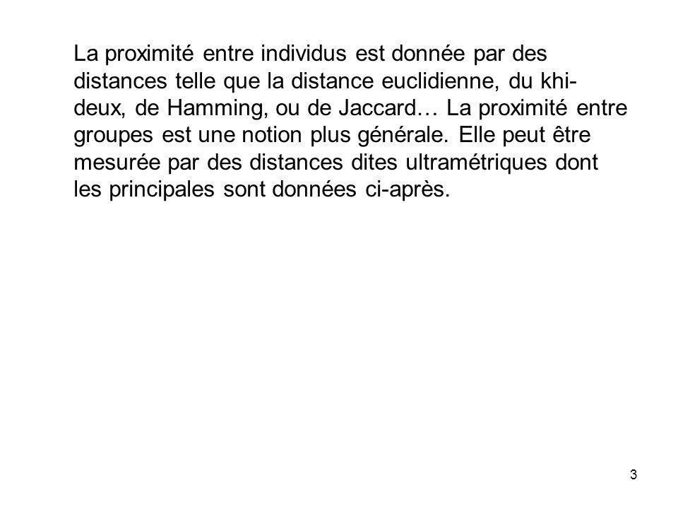 3 La proximité entre individus est donnée par des distances telle que la distance euclidienne, du khi- deux, de Hamming, ou de Jaccard… La proximité e
