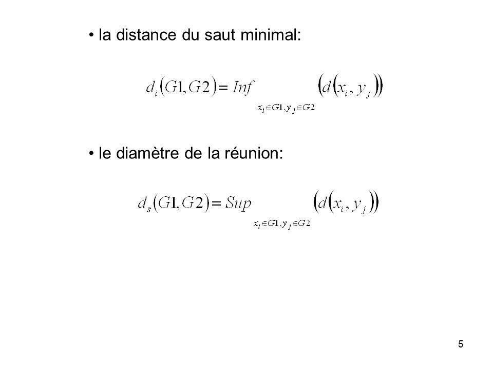 5 la distance du saut minimal: le diamètre de la réunion: