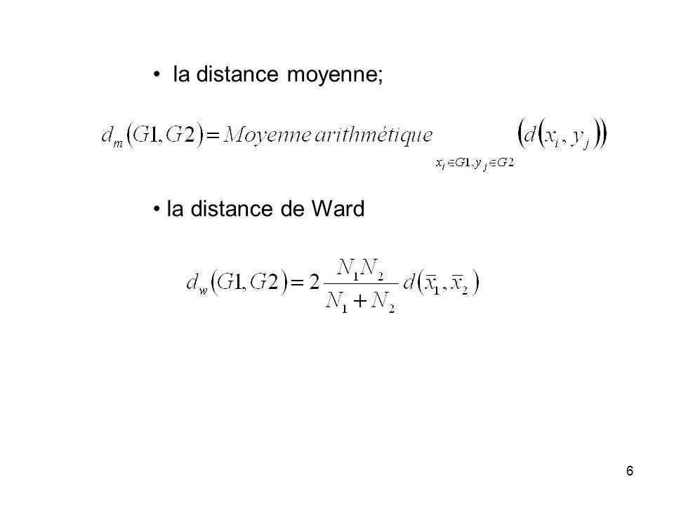 6 la distance moyenne; la distance de Ward