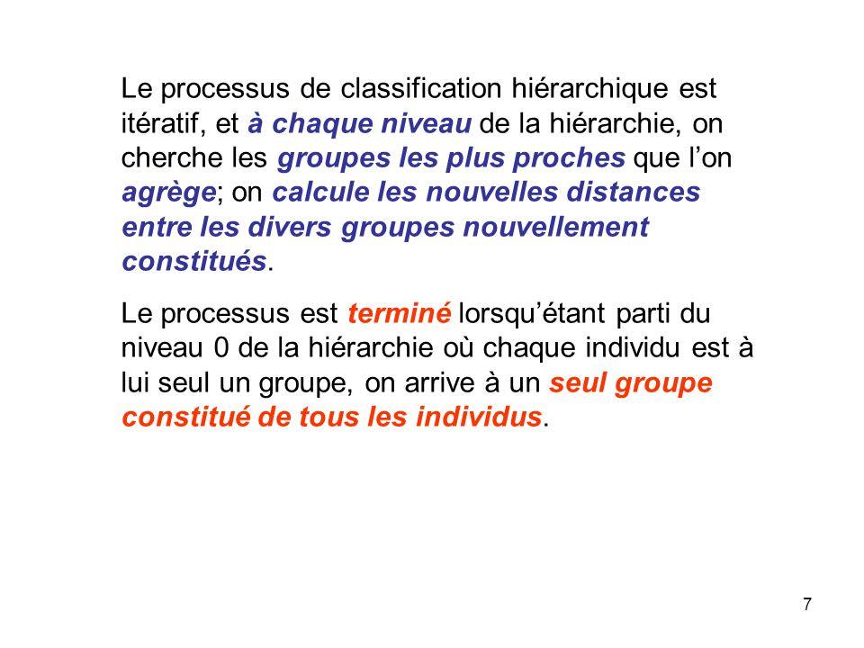 7 Le processus de classification hiérarchique est itératif, et à chaque niveau de la hiérarchie, on cherche les groupes les plus proches que lon agrèg