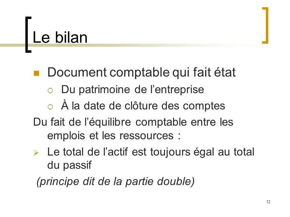 12 Le bilan Document comptable qui fait état Du patrimoine de lentreprise À la date de clôture des comptes Du fait de léquilibre comptable entre les e
