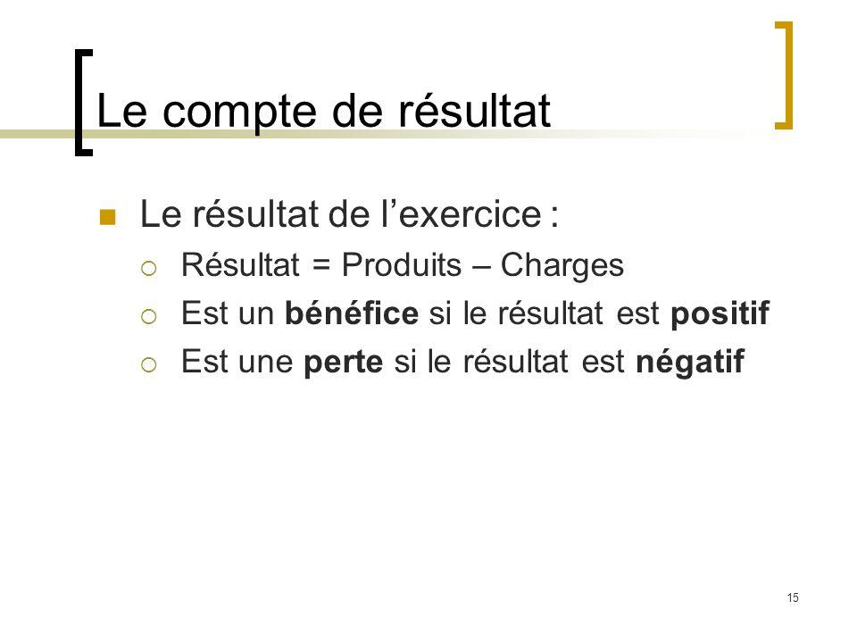15 Le compte de résultat Le résultat de lexercice : Résultat = Produits – Charges Est un bénéfice si le résultat est positif Est une perte si le résul