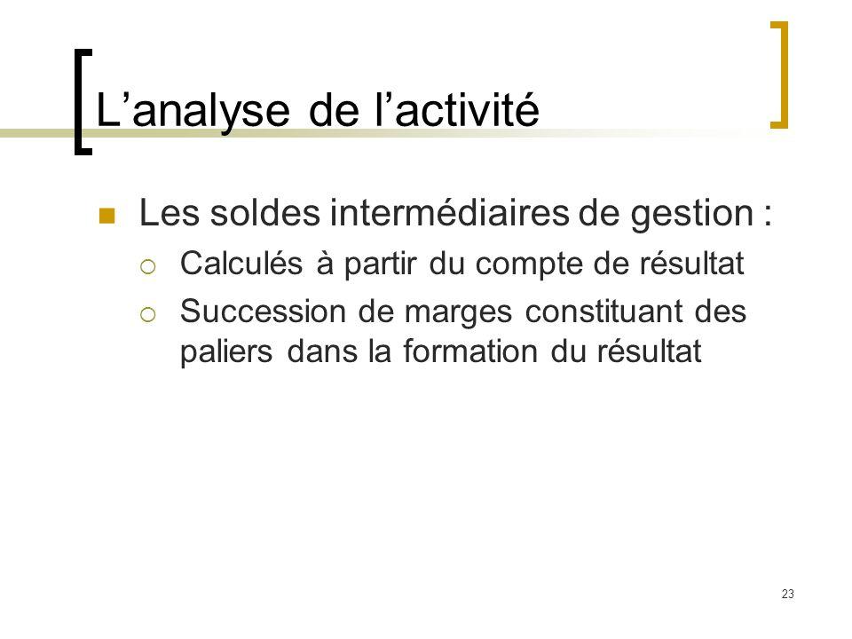 23 Lanalyse de lactivité Les soldes intermédiaires de gestion : Calculés à partir du compte de résultat Succession de marges constituant des paliers d