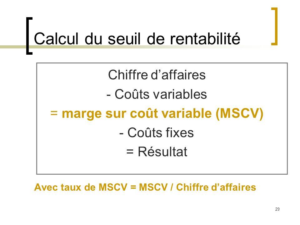 29 Calcul du seuil de rentabilité Chiffre daffaires - Coûts variables = marge sur coût variable (MSCV) - Coûts fixes = Résultat Avec taux de MSCV = MS