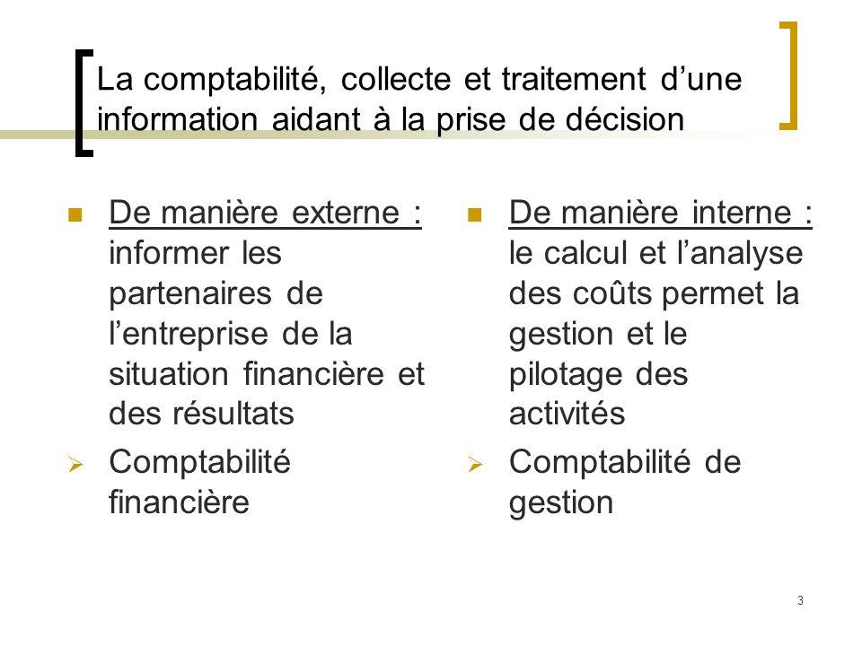 3 La comptabilité, collecte et traitement dune information aidant à la prise de décision De manière externe : informer les partenaires de lentreprise