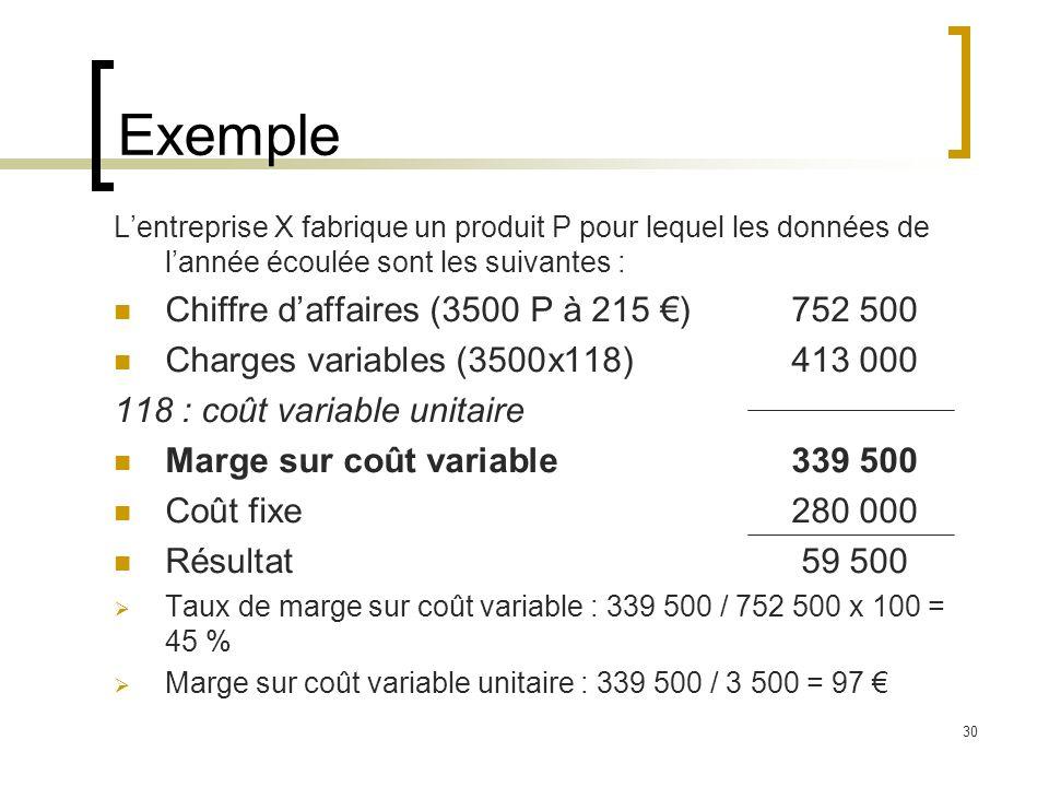 30 Exemple Lentreprise X fabrique un produit P pour lequel les données de lannée écoulée sont les suivantes : Chiffre daffaires (3500 P à 215 )752 500