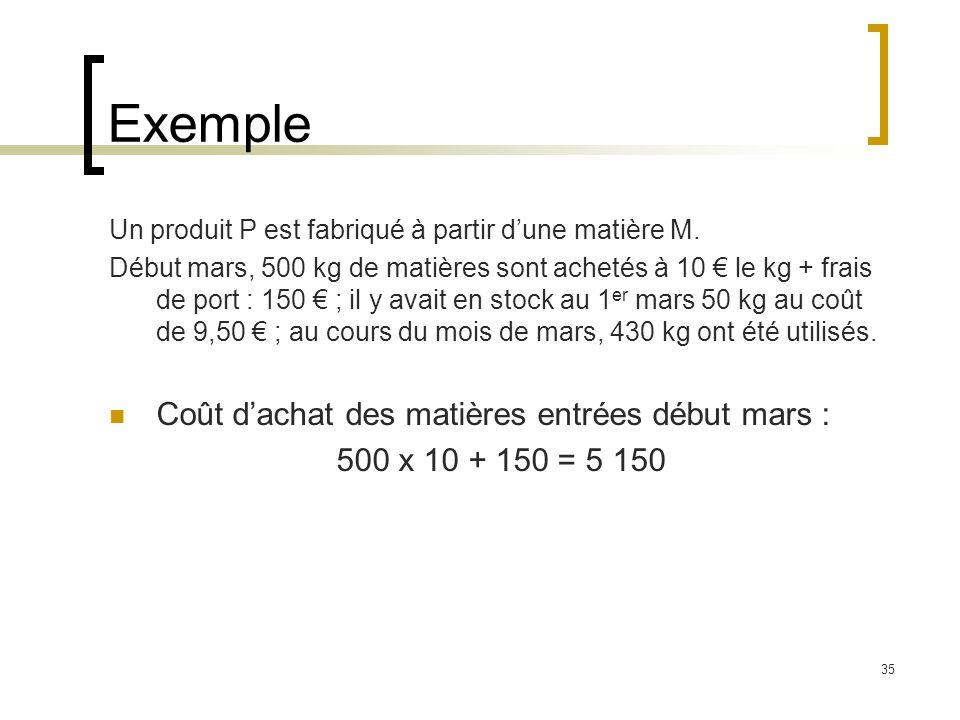 35 Exemple Un produit P est fabriqué à partir dune matière M. Début mars, 500 kg de matières sont achetés à 10 le kg + frais de port : 150 ; il y avai