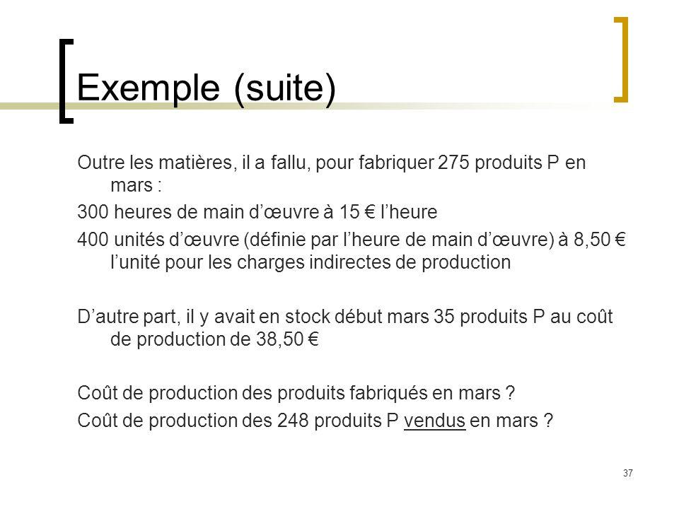 37 Exemple (suite) Outre les matières, il a fallu, pour fabriquer 275 produits P en mars : 300 heures de main dœuvre à 15 lheure 400 unités dœuvre (dé
