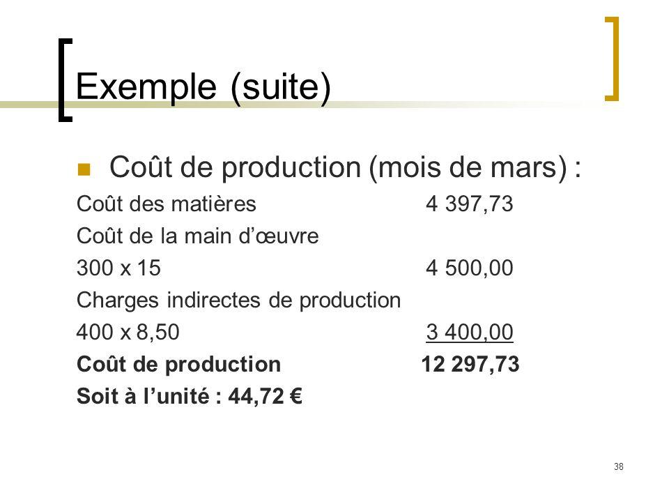 38 Exemple (suite) Coût de production (mois de mars) : Coût des matières4 397,73 Coût de la main dœuvre 300 x 154 500,00 Charges indirectes de product