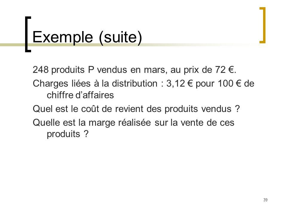 39 Exemple (suite) 248 produits P vendus en mars, au prix de 72. Charges liées à la distribution : 3,12 pour 100 de chiffre daffaires Quel est le coût