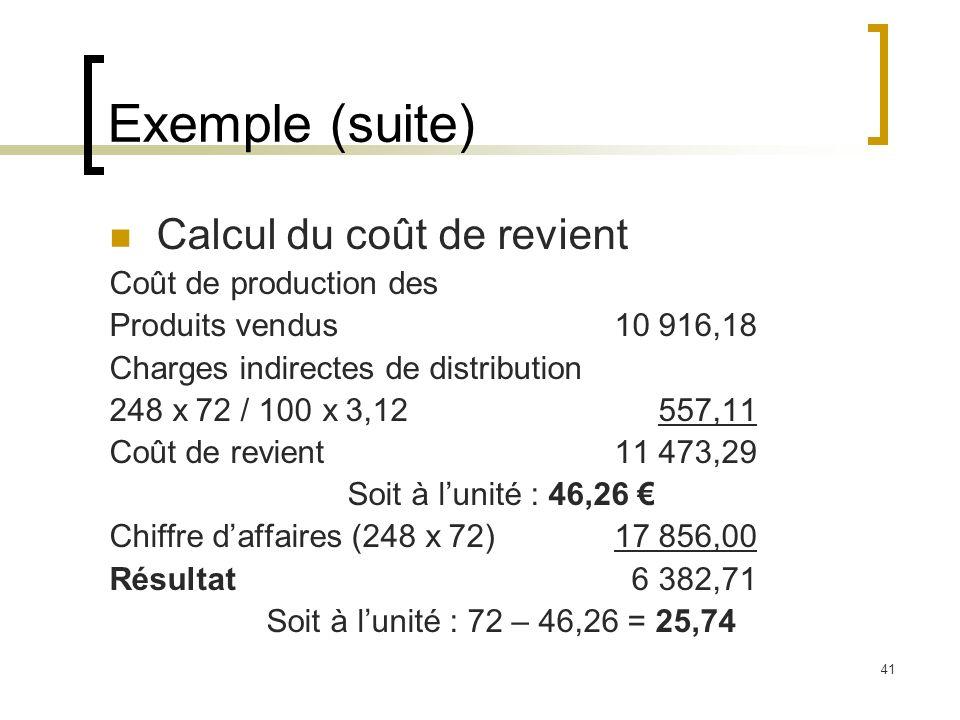 41 Exemple (suite) Calcul du coût de revient Coût de production des Produits vendus10 916,18 Charges indirectes de distribution 248 x 72 / 100 x 3,125