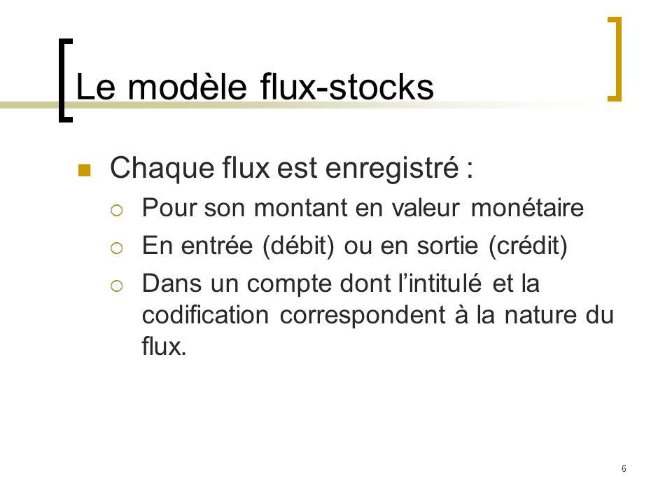 6 Le modèle flux-stocks Chaque flux est enregistré : Pour son montant en valeur monétaire En entrée (débit) ou en sortie (crédit) Dans un compte dont