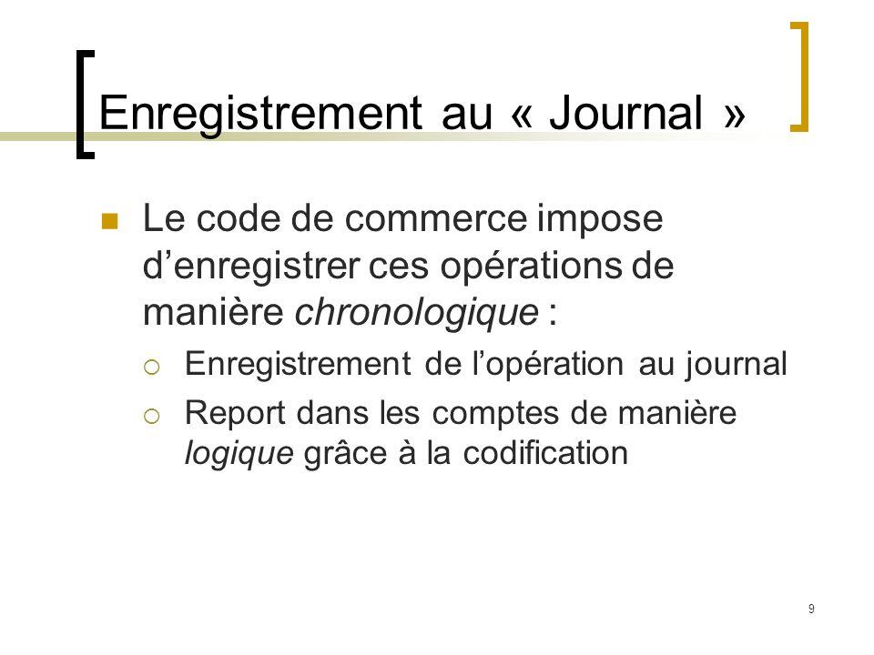 9 Enregistrement au « Journal » Le code de commerce impose denregistrer ces opérations de manière chronologique : Enregistrement de lopération au jour