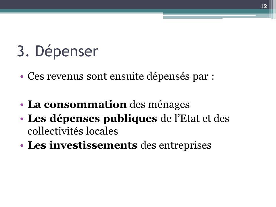 3. Dépenser Ces revenus sont ensuite dépensés par : La consommation des ménages Les dépenses publiques de lEtat et des collectivités locales Les inves