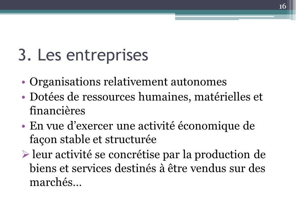3. Les entreprises Organisations relativement autonomes Dotées de ressources humaines, matérielles et financières En vue dexercer une activité économi