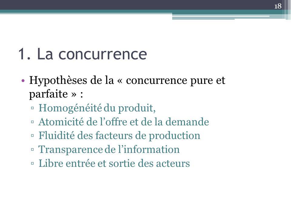 1. La concurrence Hypothèses de la « concurrence pure et parfaite » : Homogénéité du produit, Atomicité de loffre et de la demande Fluidité des facteu