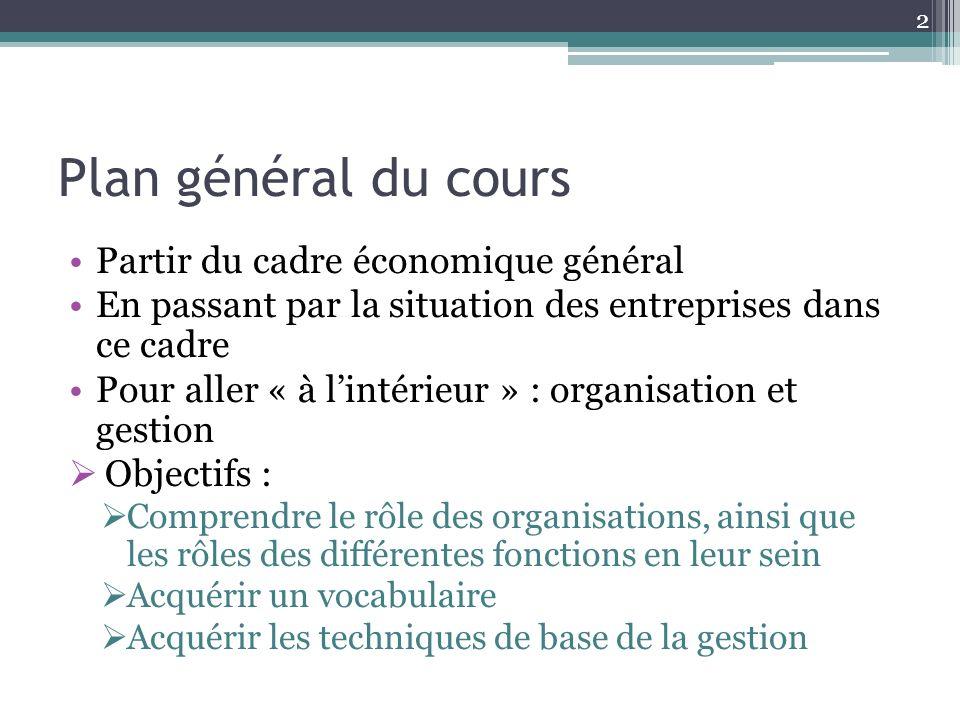 Plan général du cours Partir du cadre économique général En passant par la situation des entreprises dans ce cadre Pour aller « à lintérieur » : organ