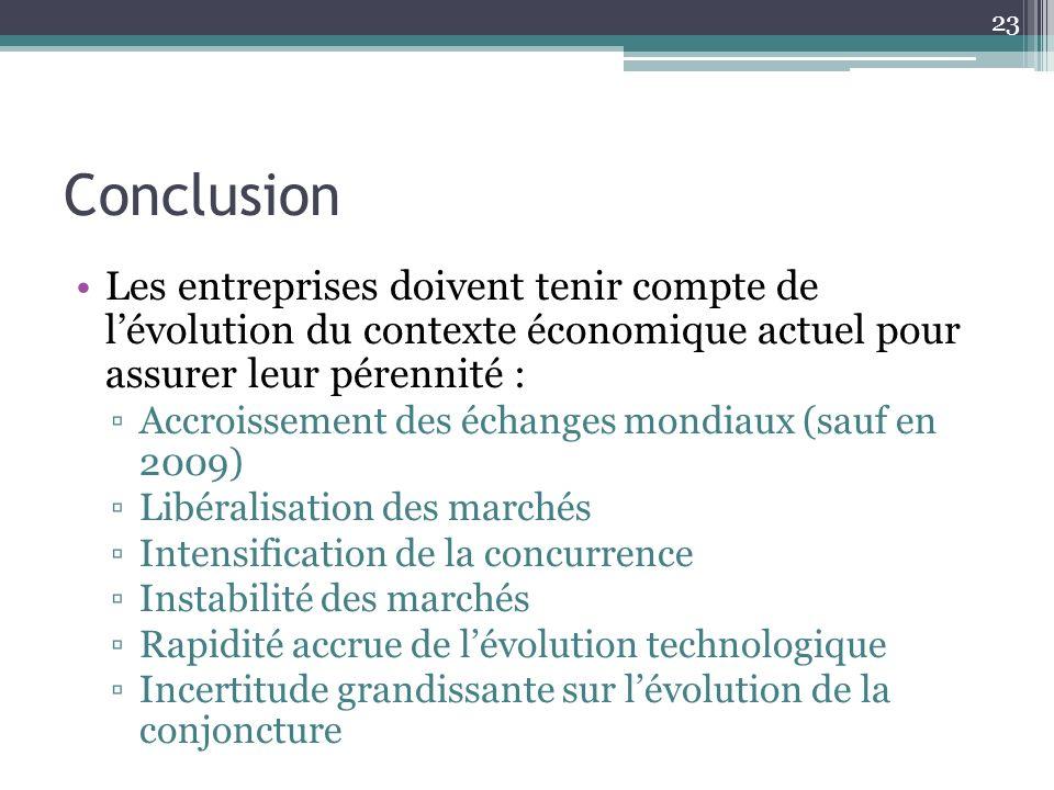 Conclusion Les entreprises doivent tenir compte de lévolution du contexte économique actuel pour assurer leur pérennité : Accroissement des échanges m