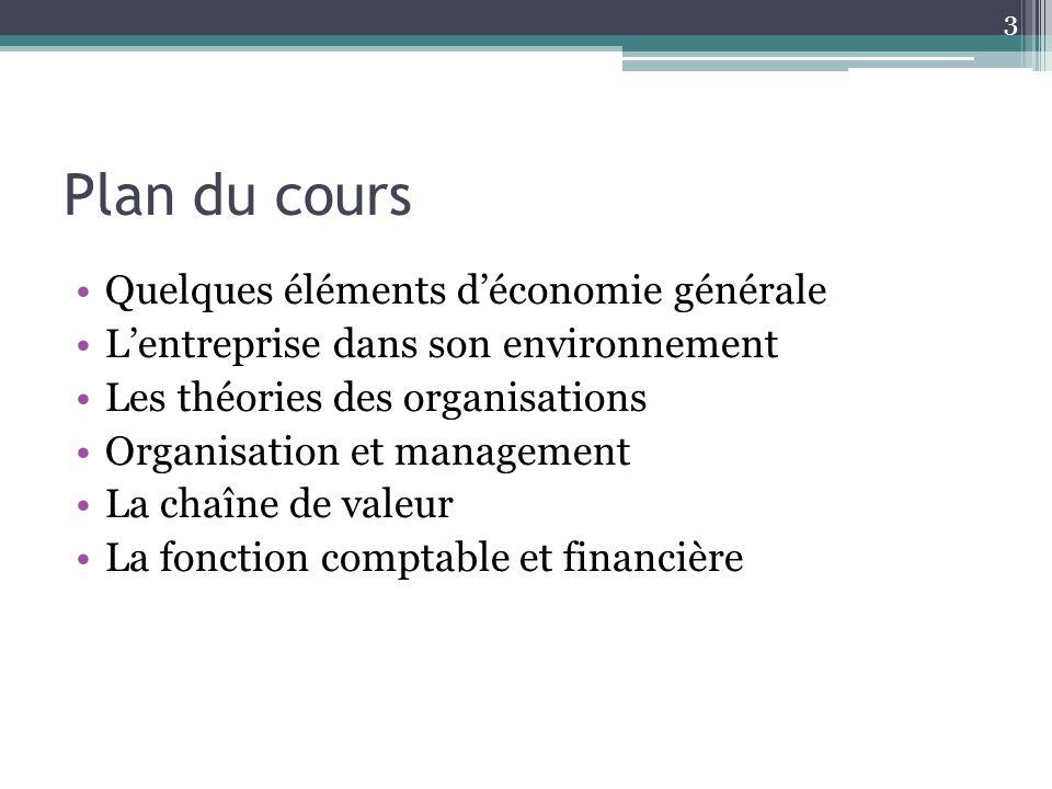 Plan du cours Quelques éléments déconomie générale Lentreprise dans son environnement Les théories des organisations Organisation et management La cha