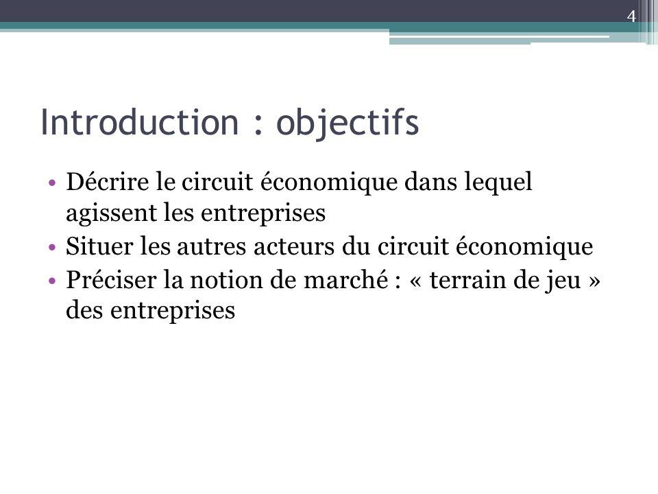 Introduction : objectifs Décrire le circuit économique dans lequel agissent les entreprises Situer les autres acteurs du circuit économique Préciser l