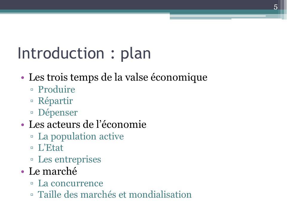 Introduction : plan Les trois temps de la valse économique Produire Répartir Dépenser Les acteurs de léconomie La population active LEtat Les entrepri