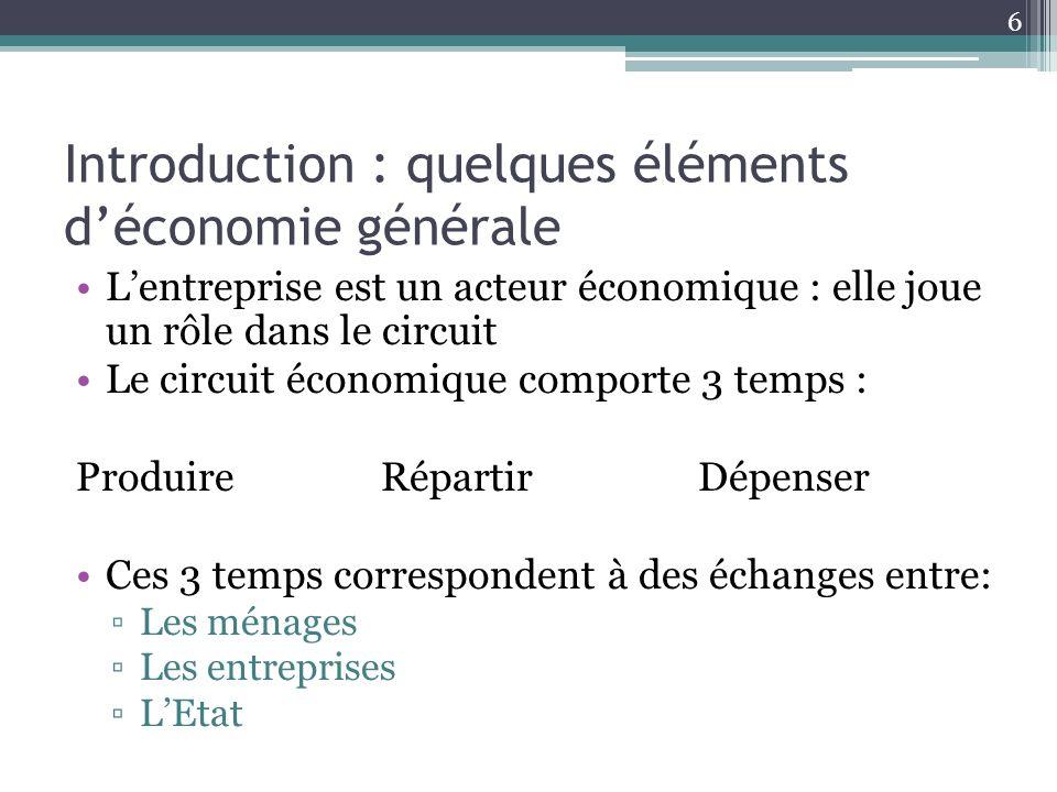 Introduction : quelques éléments déconomie générale Lentreprise est un acteur économique : elle joue un rôle dans le circuit Le circuit économique com
