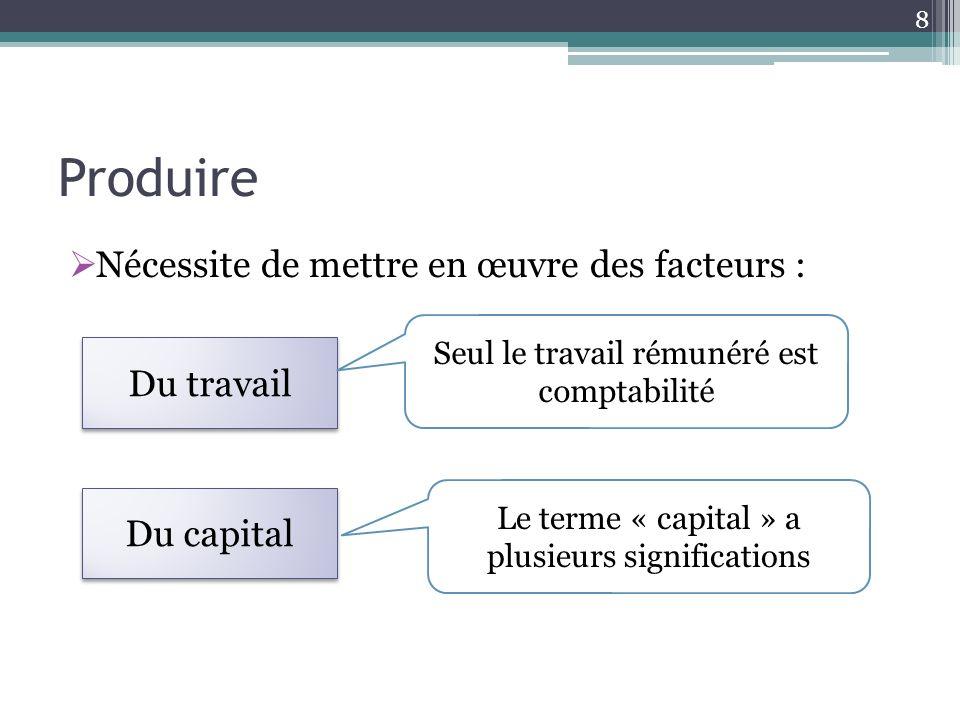 Produire Nécessite de mettre en œuvre des facteurs : 8 Du travail Du capital Seul le travail rémunéré est comptabilité Le terme « capital » a plusieur